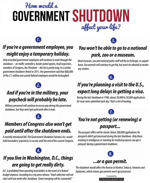 gshutdown