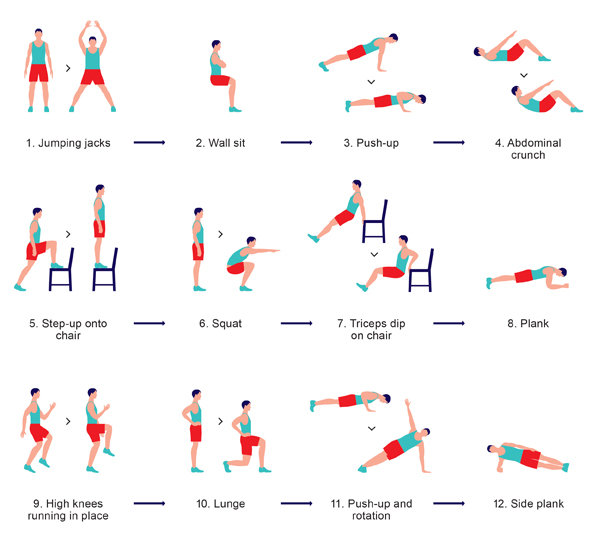 12 exercises no equipment. Seems doable! Right? Source: NY Times May 12, 2013